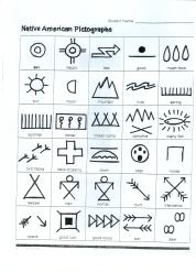 A few native American Symbols and their signification.